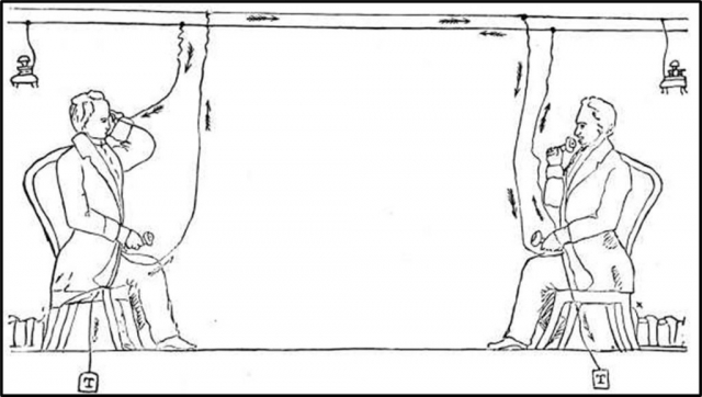 A Original Drawing of the Phone in Use