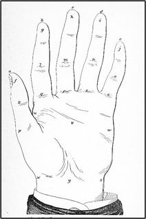 Black and White sketch of a hand used in teaching the deaf community.